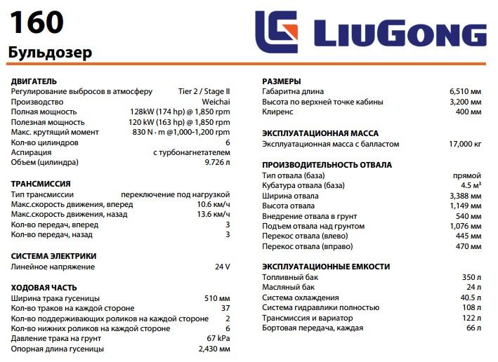 таблица с техническими характеристиками б/у Liugong CLG B160LII